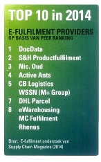 e-Fulfilment providers Nic. Oud top 3